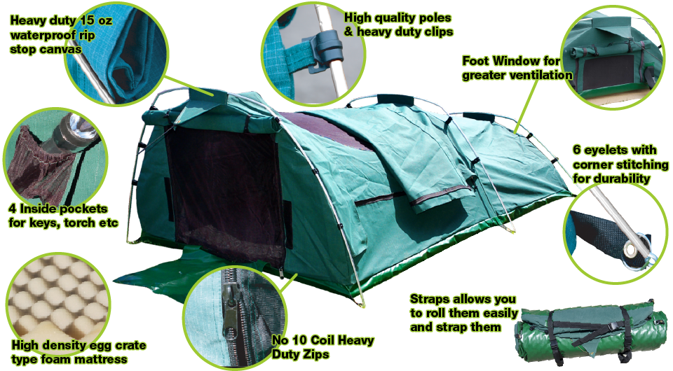 Details & Heavy Duty 15oz(509gsm) Waterproof Ripstop Canvas Wilderness ...